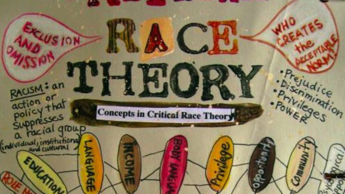 Episode 40 - Critical Race Theory and #BLM - theolodudes.com