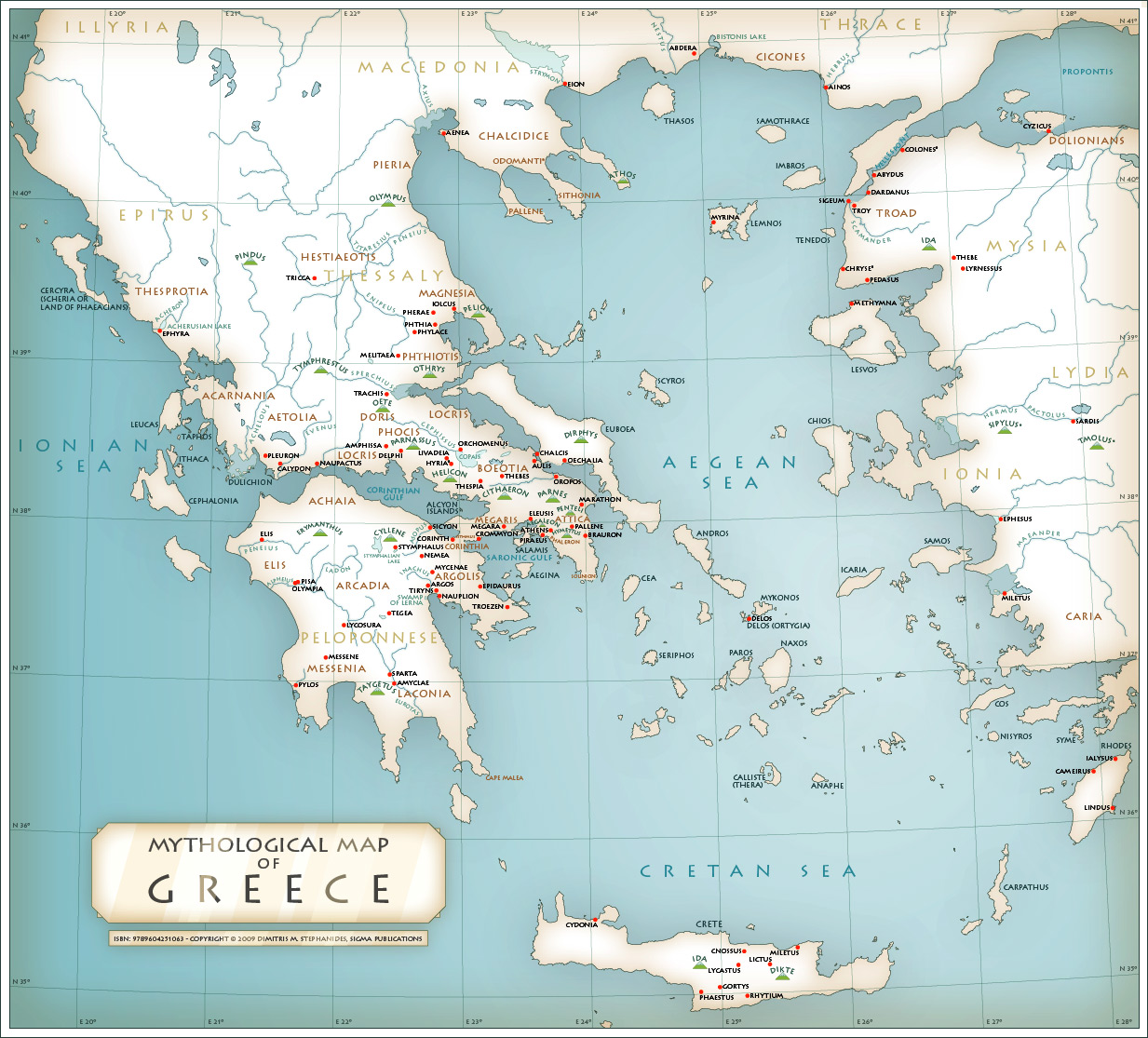 Ancient Olympic Games Origins