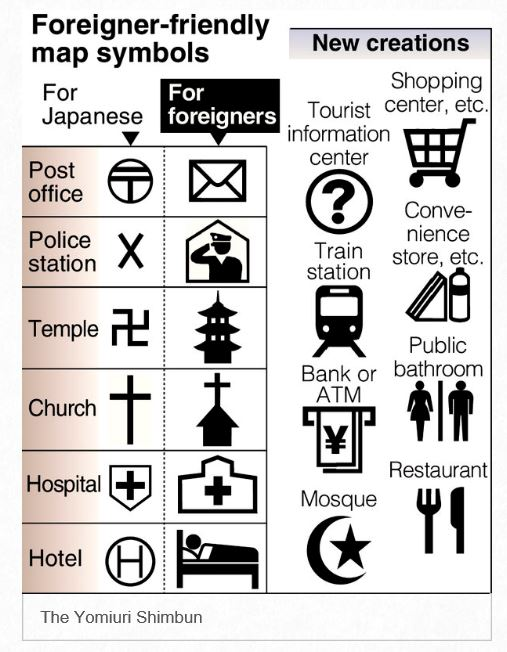 foreign friendly pictograms