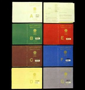 Seven Types of Identity Cards
