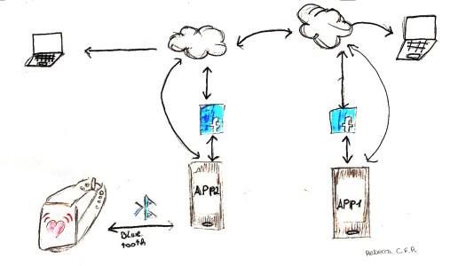 Datenschutz bei Cloud-Anwendungen: Die sind ja alle Stalker