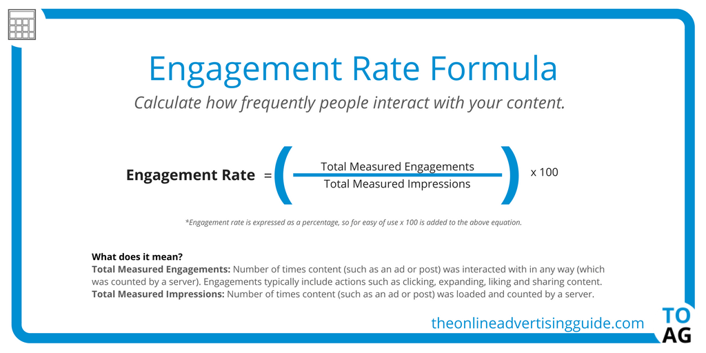 Engagement Rate Calculator The Online Advertising Guide