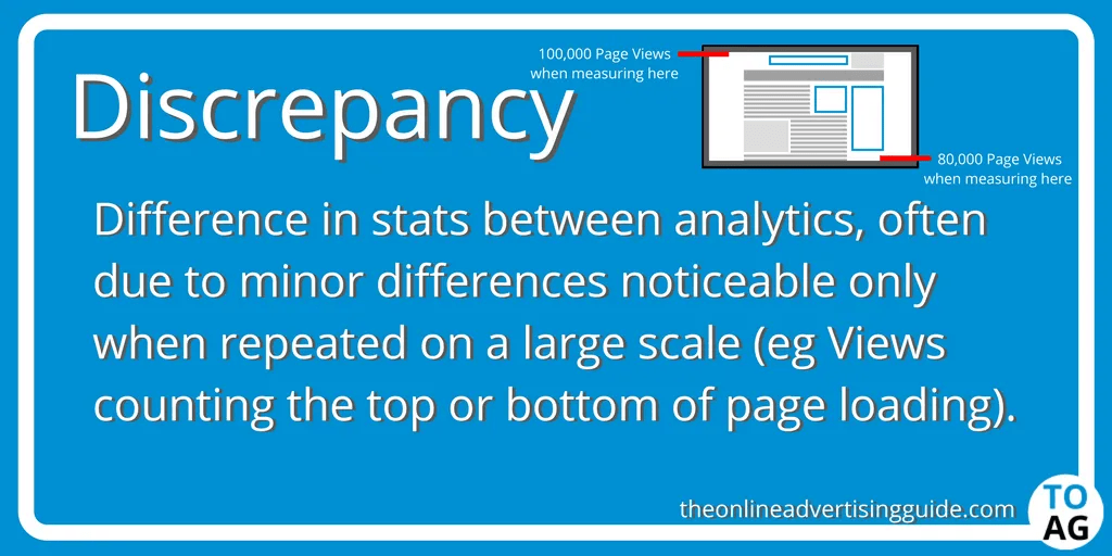 Discrepancy Definition The Online Advertising Guide