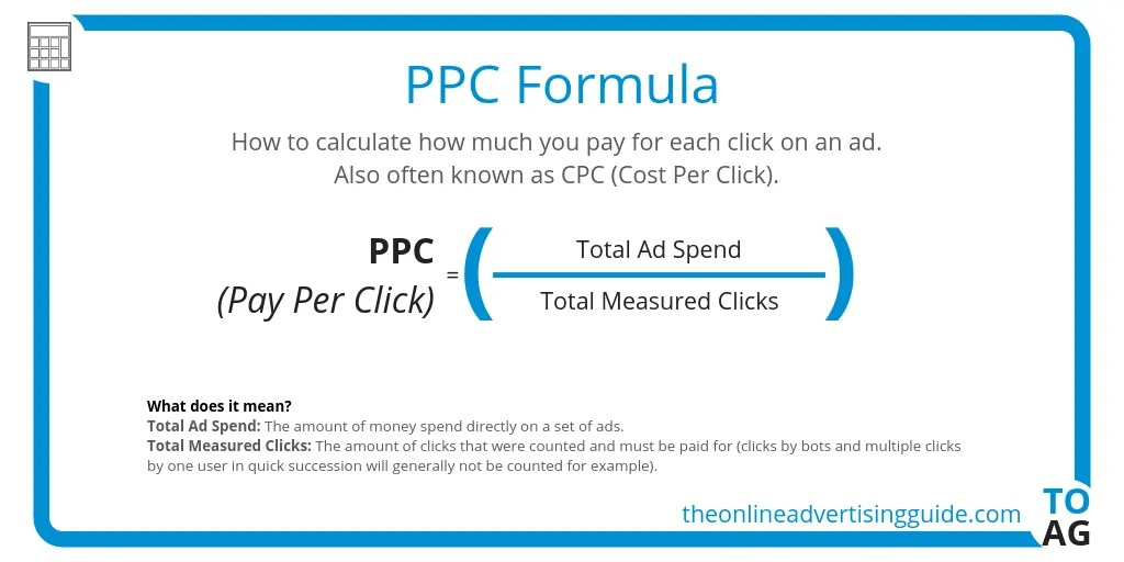 PPC Calculator (Pay Per Click) | The Online Advertising Guide