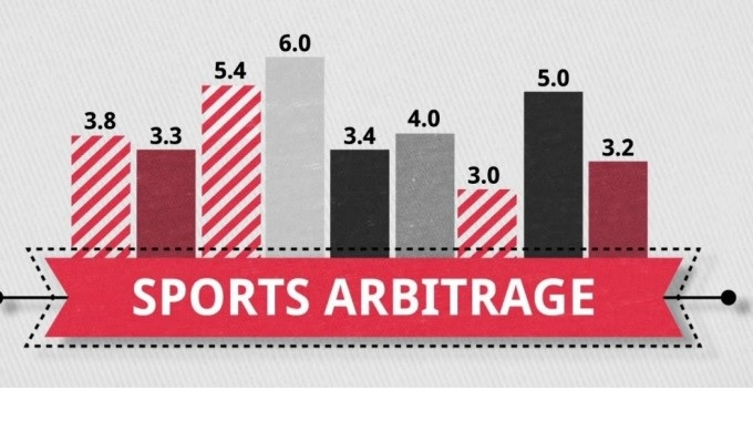 Sport Arbitrage