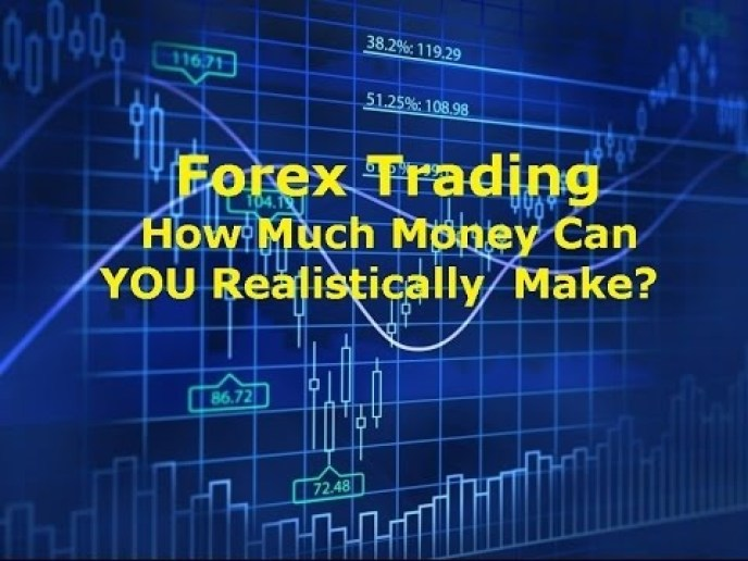 The amount of money you can make trading in the Forex market