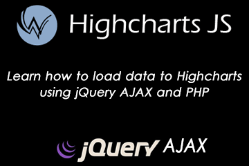 Highcharts – load JSON data via Ajax and PHP!
