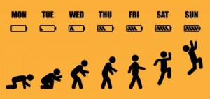 The Evolution Of Doing