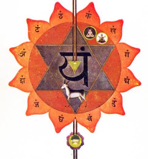 155-anahata-chakra