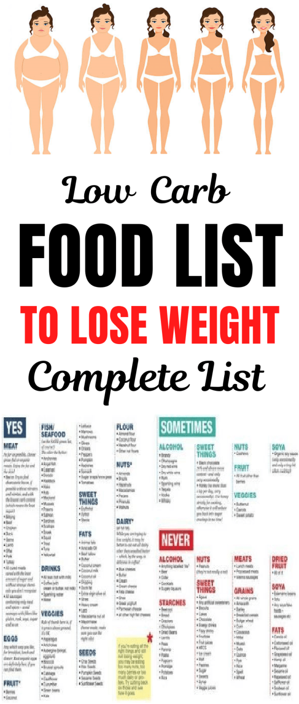 low carb food list weightloss