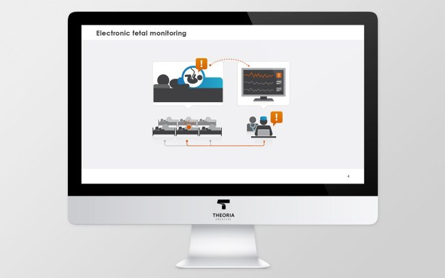 fundraising presentation strategy and design