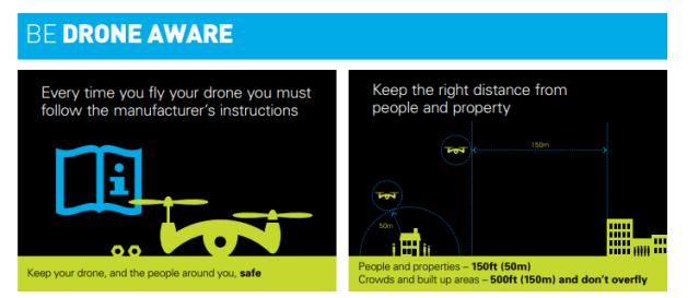 Drone Aware