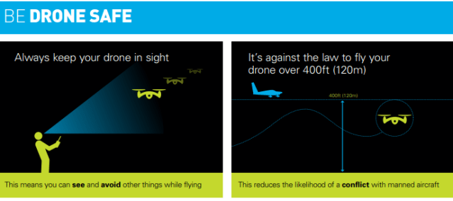 Drone safe