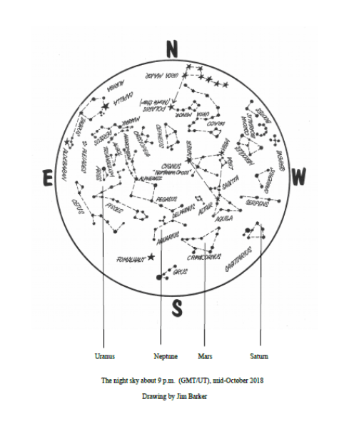 October astronomy