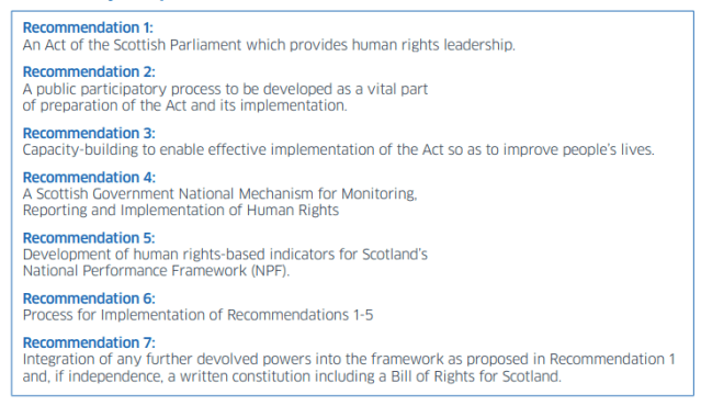 Scotlands Human Rights