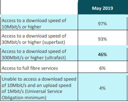 Scotland Broadband