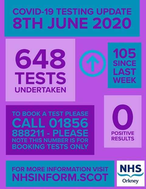 NHS Orkney stats for 8th of June