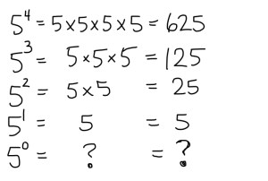 table of fives with missing