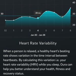 Oura Ring fitness tracker app: HRV trend report
