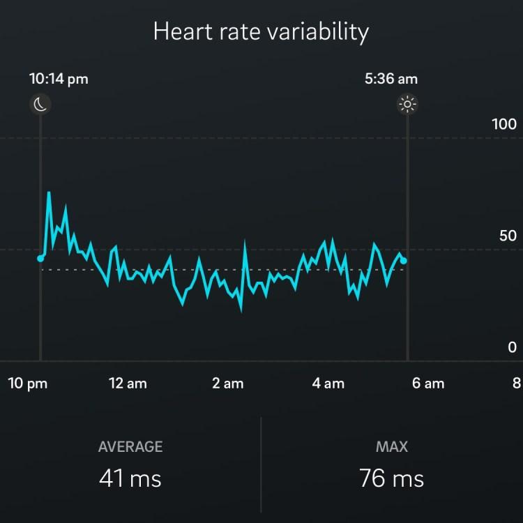 Oura ring fitness tracker HRV report: my normal HRV