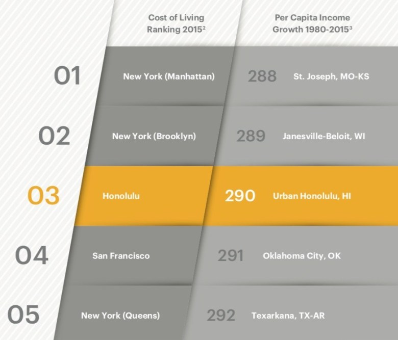 Cost-of-living.jpg