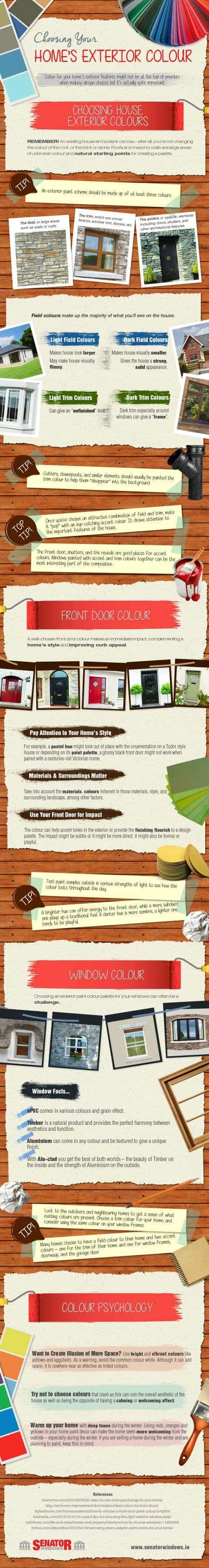 Colour-Projects-for-the-Home-Infographic