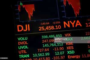 STOCK ANALYST! DOW will hit 40K but not before 'large panic event'