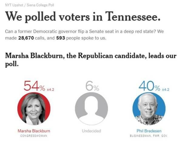 bredesen-blackburn-poll-600x475.jpg