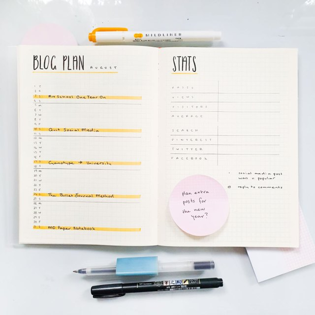 Set up in bullet journal to manage blog.