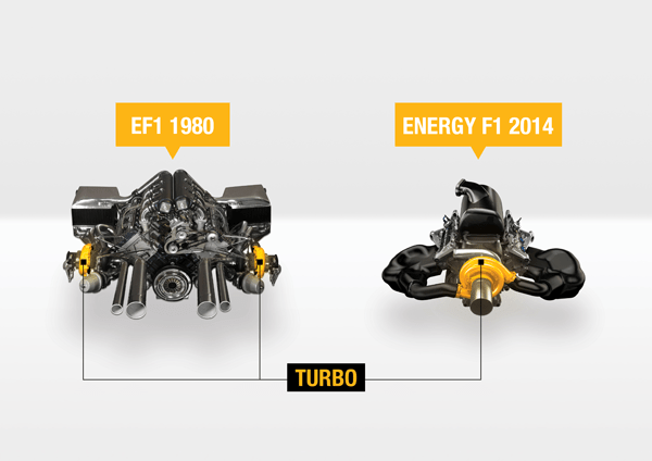 renaulf1 engine compare