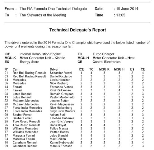 Delegate report copy