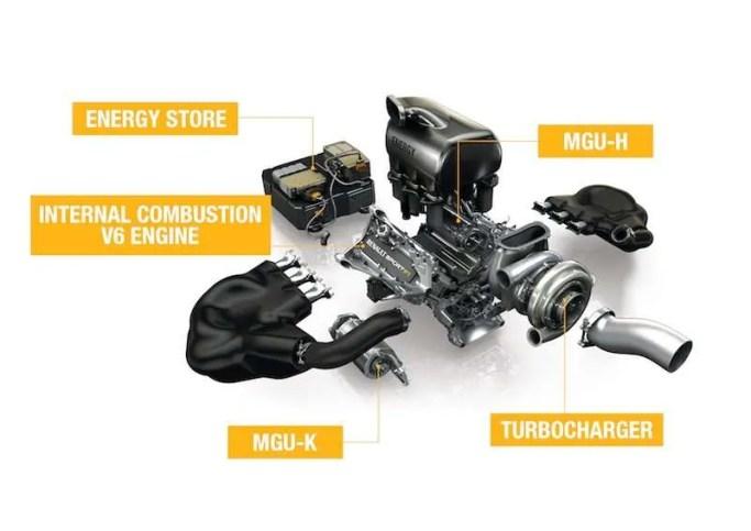 renault turbo engine motor parts