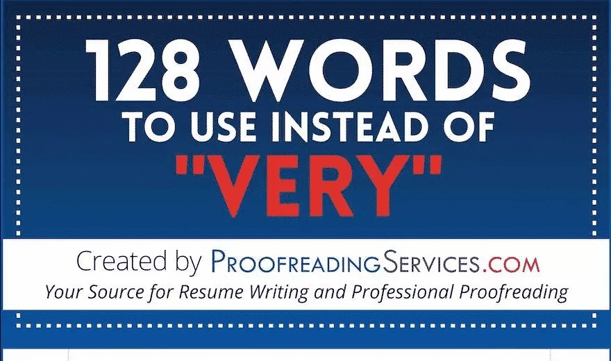 128 words to use instead of very [infographic]