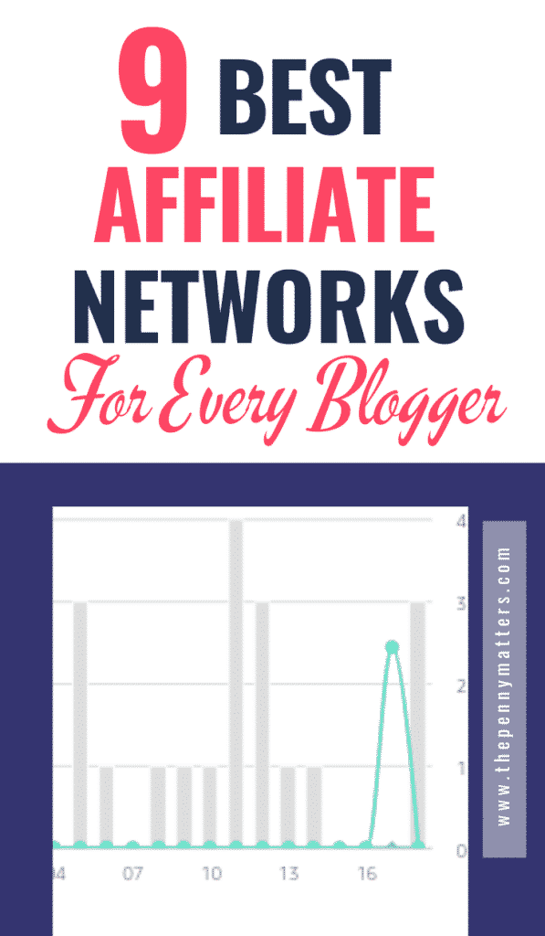 The 9 Best Affiliate Networks for Every Blogger Who Wants to Make Money Blogging