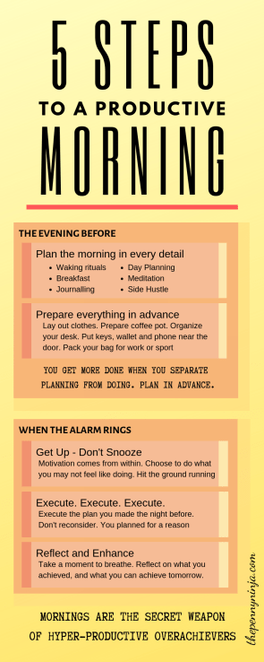 Five Steps to a Productive Morning