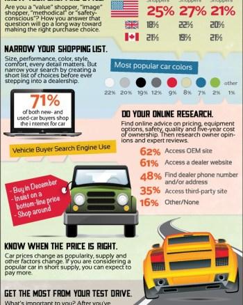 5 keys to car shopping