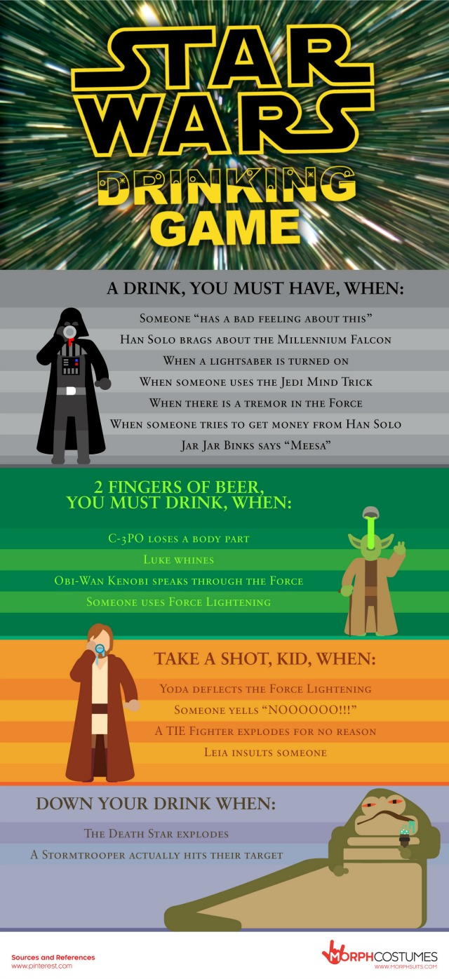 Star Wars Drinking Game Infographic