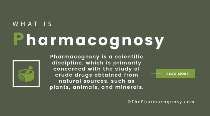 Definition of Pharmacognosy