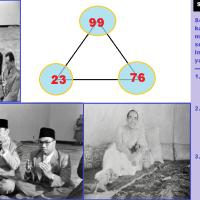 Misteri Kelahiran dan Kematian Soekarno