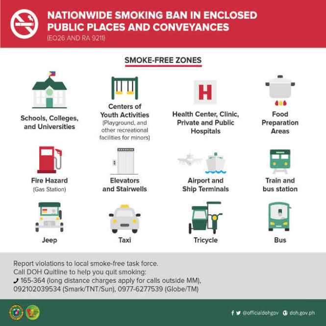 smoke free zones