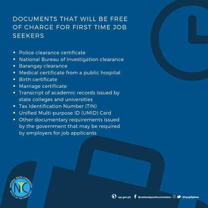 the following documents are free of charge