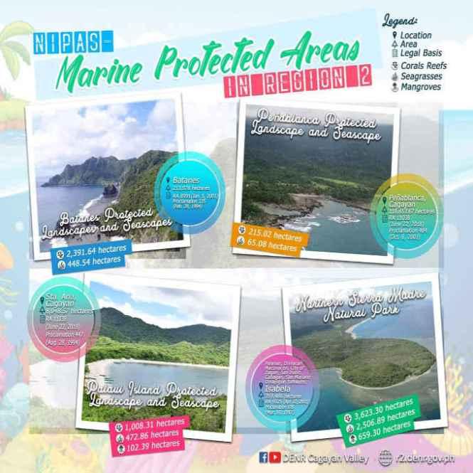 marine protected areas in region 2
