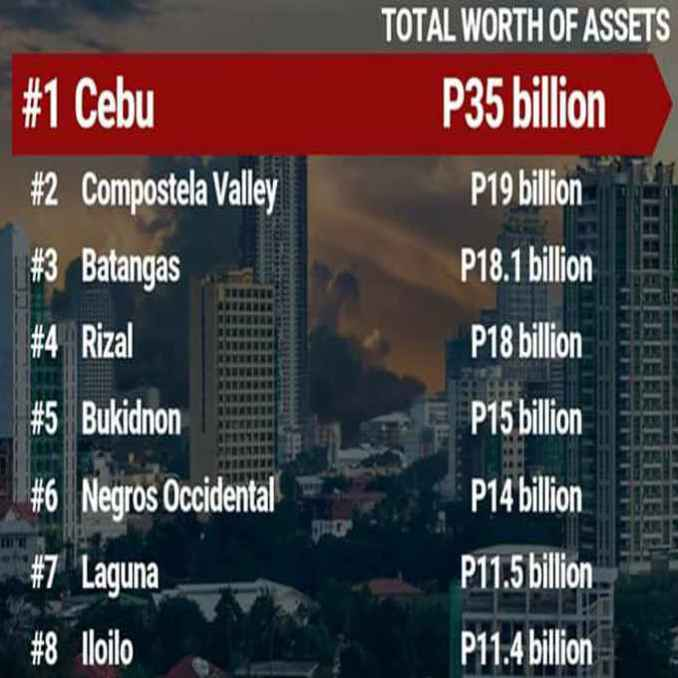 richest province in the philippines