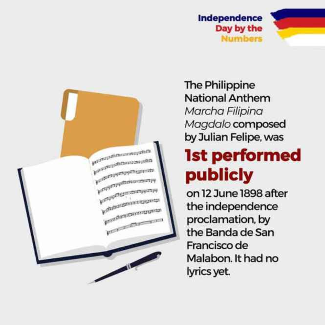 How many days did Julian Felipe compose the philippine National Anthem