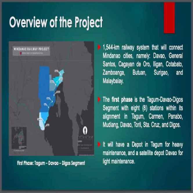 mindanao railway project