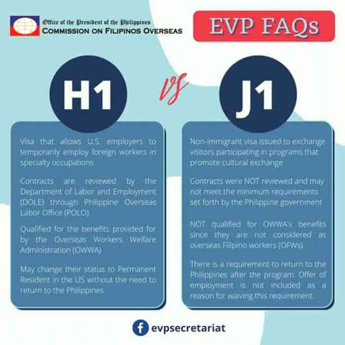 h1 vs j1 visa residency
