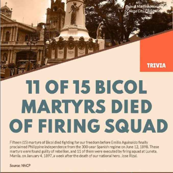 martyrs of bicol