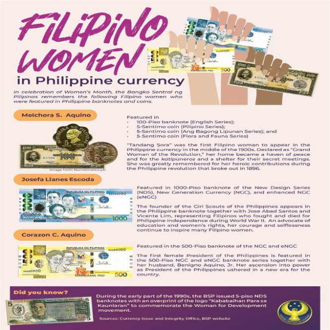 filipino women in philippine currency