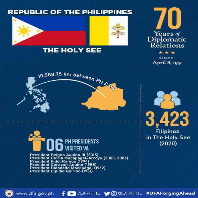 philippines and the holy see