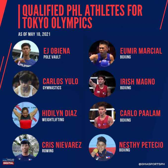 filipino athletes who qualified for the tokyo olympics